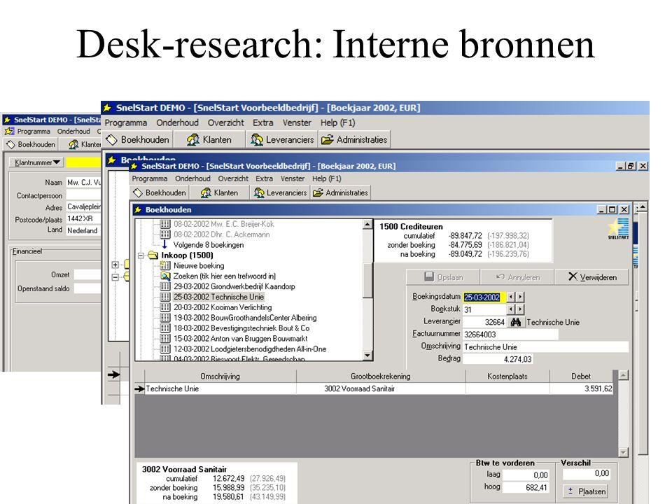 Desk-research: Interne bronnen