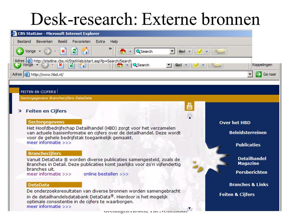 Desk-research: Externe bronnen