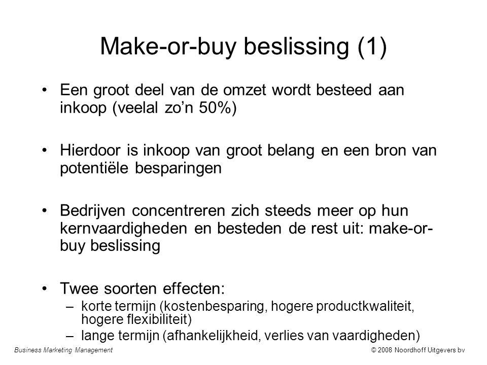 Make-or-buy beslissing (1)