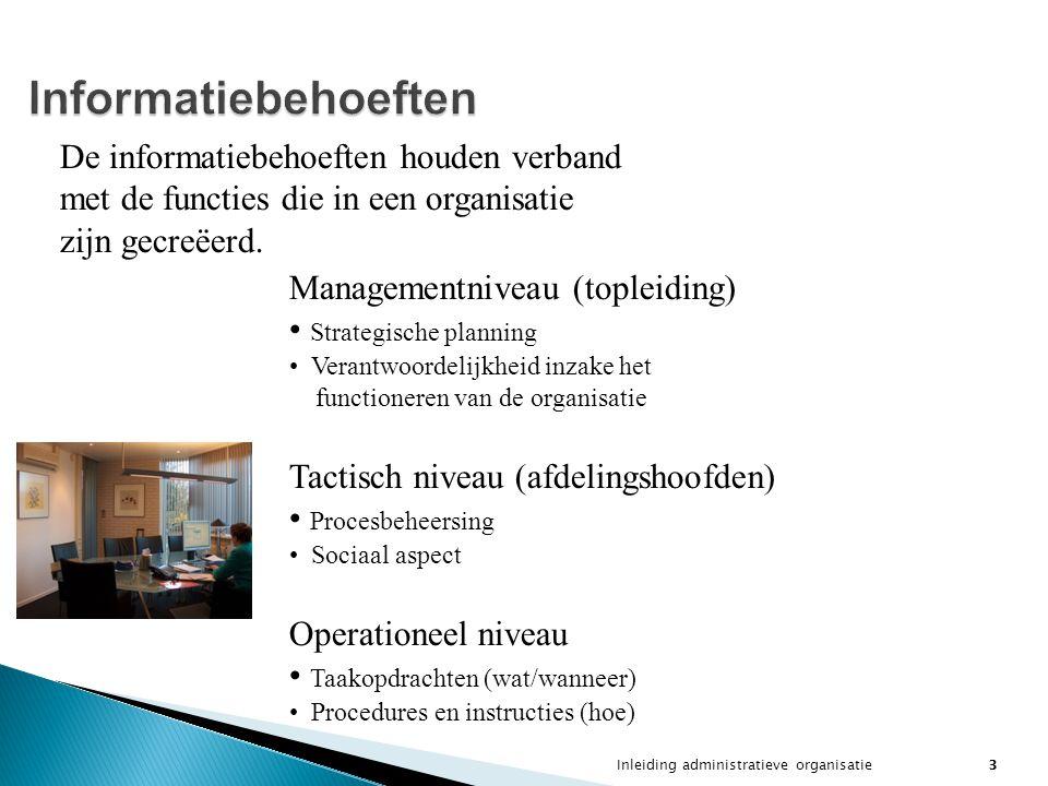 Informatiebehoeften De informatiebehoeften houden verband