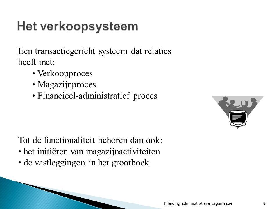 Het verkoopsysteem Een transactiegericht systeem dat relaties