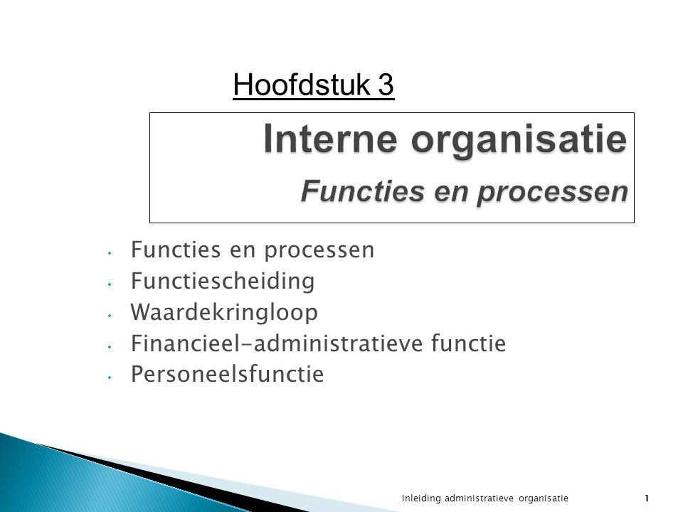 Interne organisatie Functies en processen