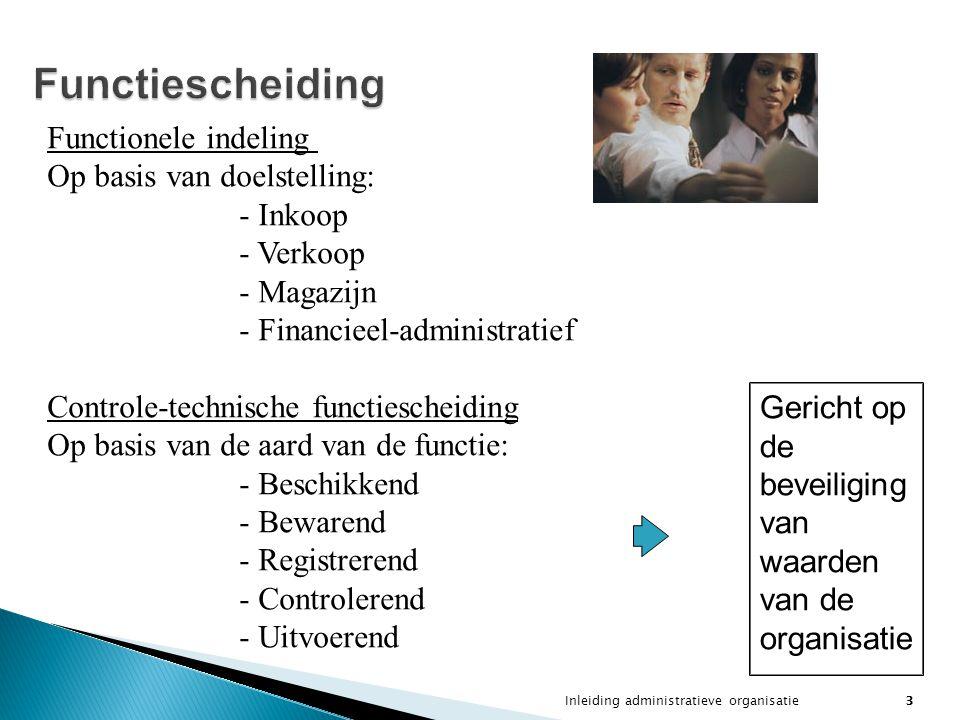 Functiescheiding Functionele indeling Op basis van doelstelling: