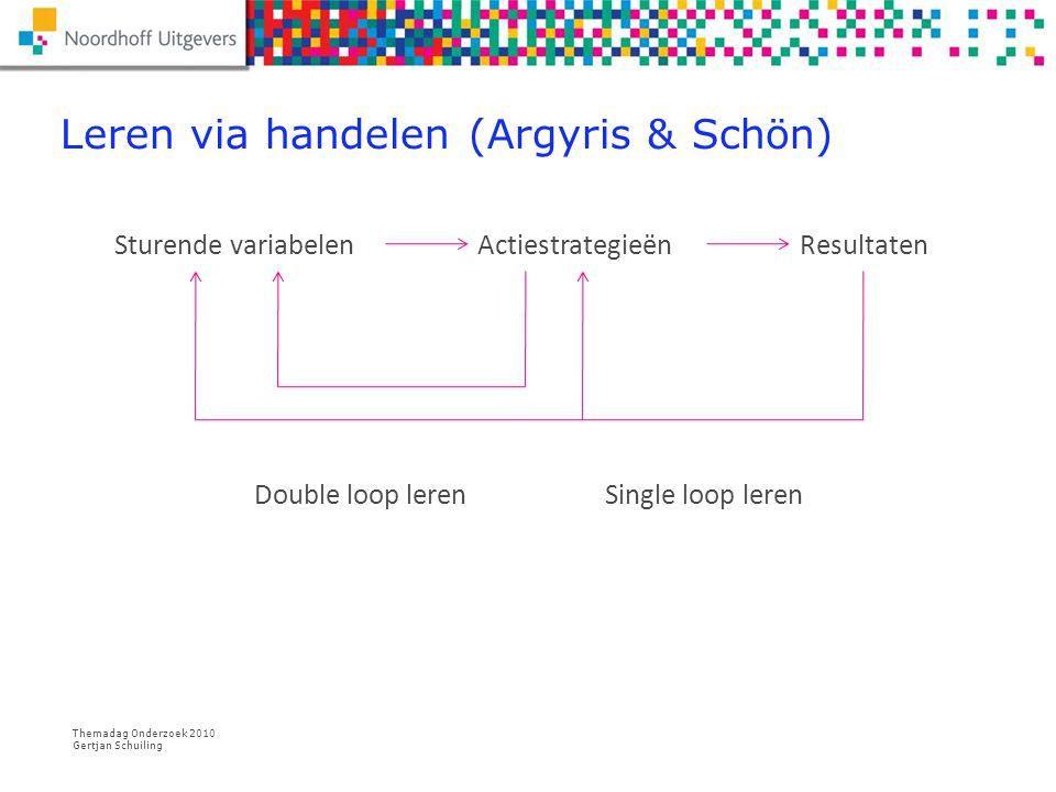 Leren via handelen (Argyris & Schön)