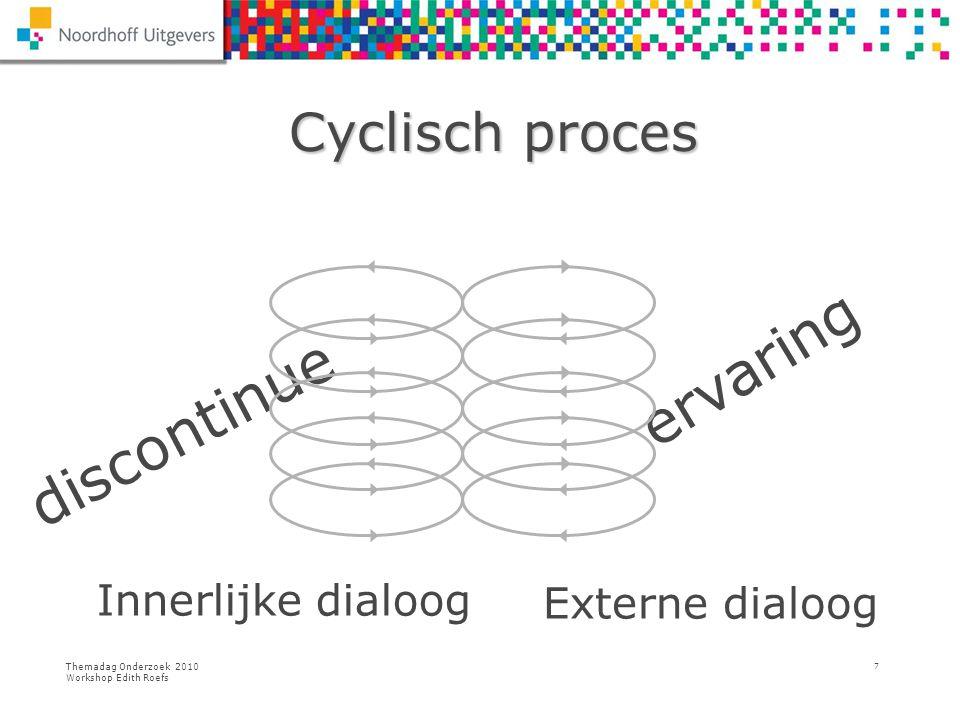 ervaring discontinue Innerlijke dialoog Externe dialoog