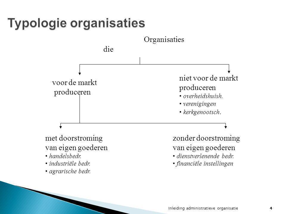 Typologie organisaties