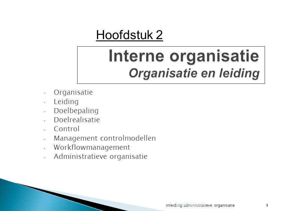 Interne organisatie Organisatie en leiding