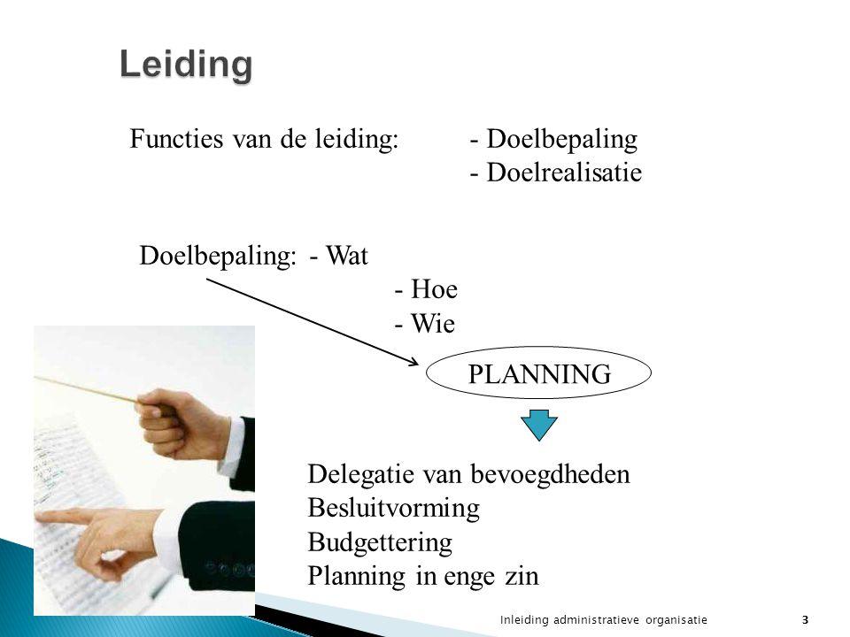 Leiding Functies van de leiding: - Doelbepaling - Doelrealisatie