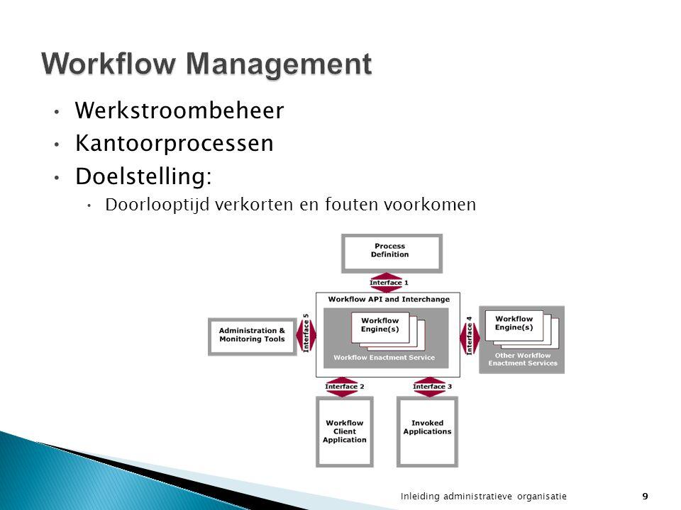 Workflow Management Werkstroombeheer Kantoorprocessen Doelstelling: