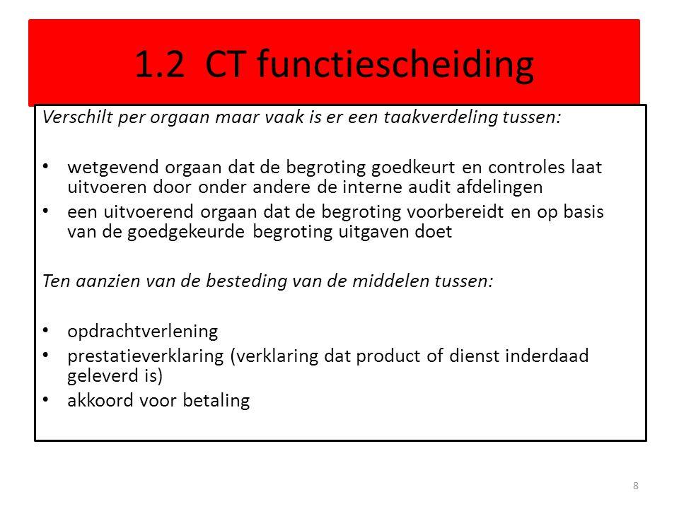 1.2 CT functiescheiding Verschilt per orgaan maar vaak is er een taakverdeling tussen: