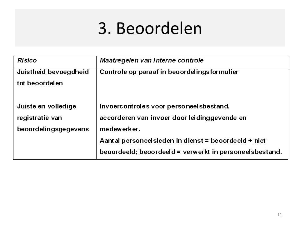 3. Beoordelen