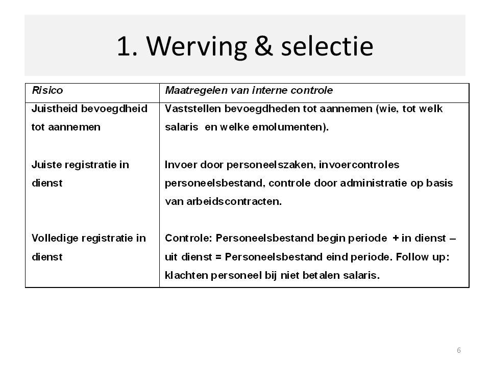 1. Werving & selectie