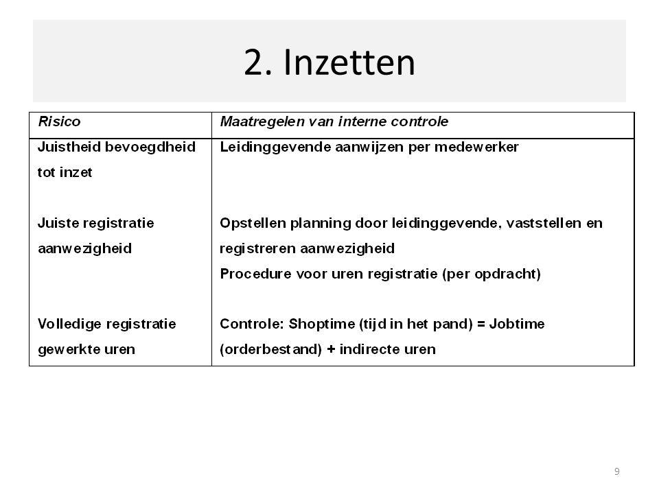 2. Inzetten