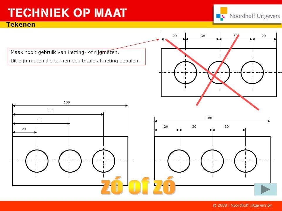 zó of zó Tekenen Maak nooit gebruik van ketting- of rijgmaten.