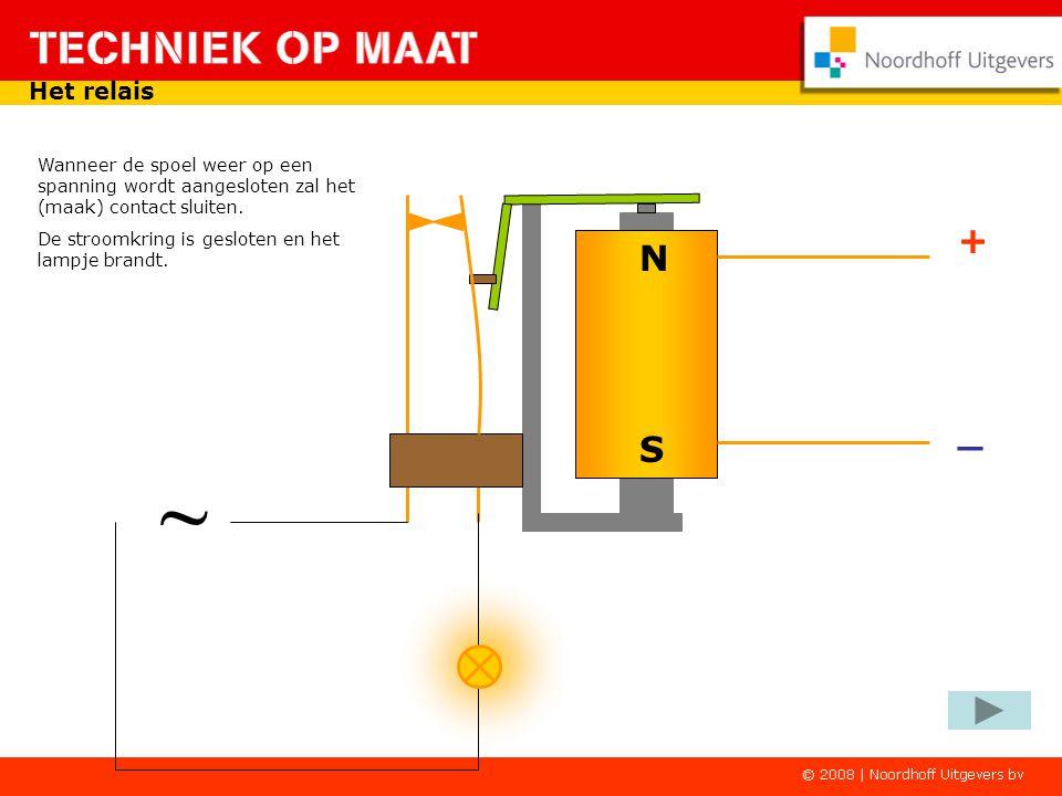 Het relais Wanneer de spoel weer op een spanning wordt aangesloten zal het (maak) contact sluiten. De stroomkring is gesloten en het lampje brandt.