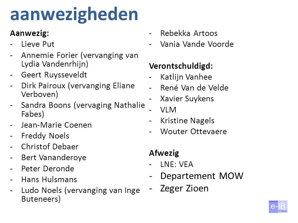 aanwezigheden Departement MOW Zeger Zioen Aanwezig: Rebekka Artoos