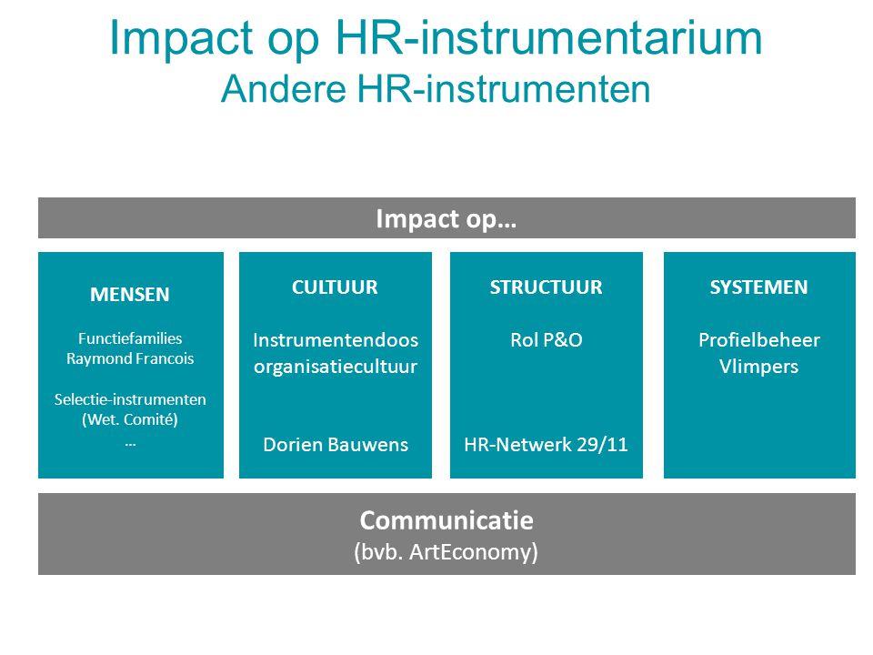 Impact op HR-instrumentarium Andere HR-instrumenten
