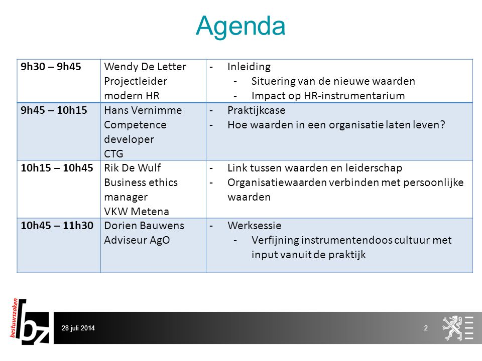 Agenda 9h30 – 9h45 Wendy De Letter Projectleider modern HR Inleiding