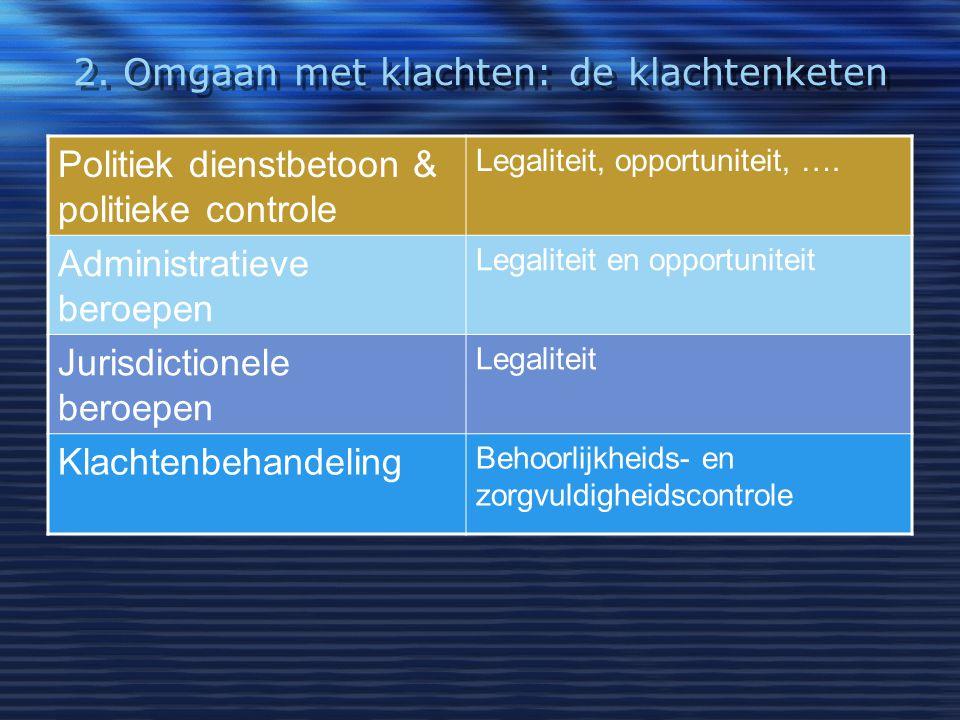 2. Omgaan met klachten: de klachtenketen