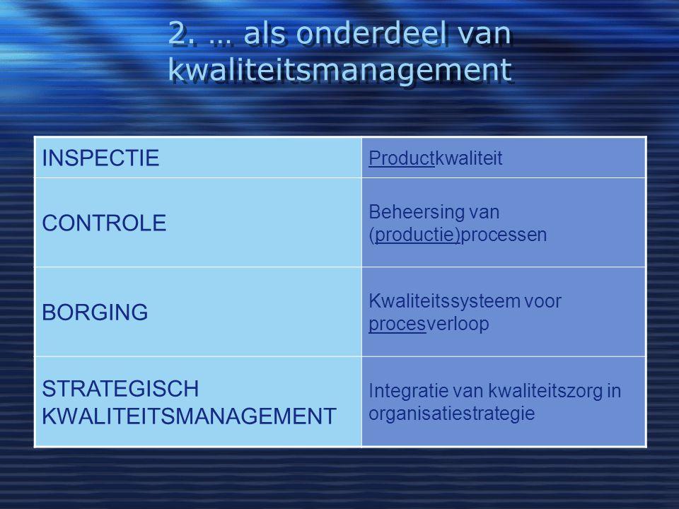 2. … als onderdeel van kwaliteitsmanagement