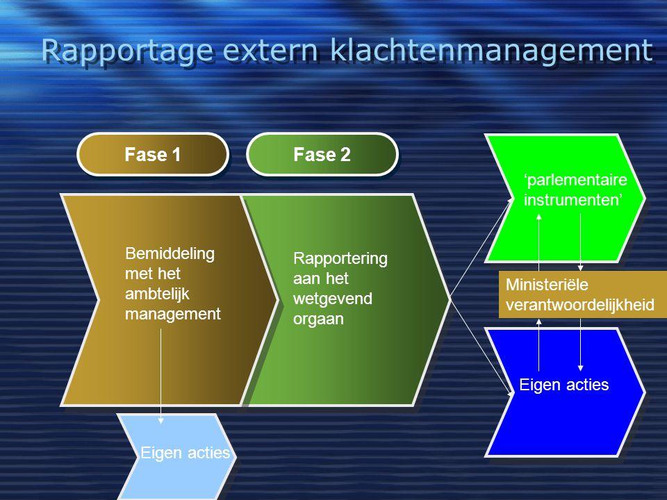 Rapportage extern klachtenmanagement