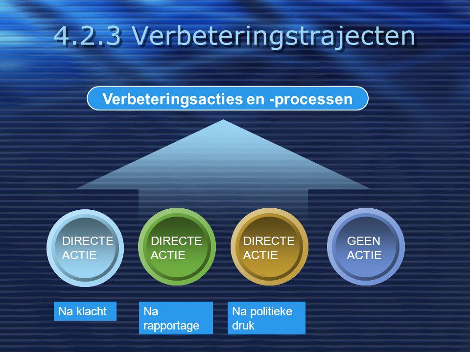 4.2.3 Verbeteringstrajecten