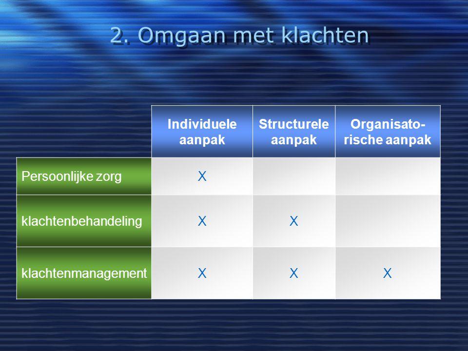 Organisato-rische aanpak