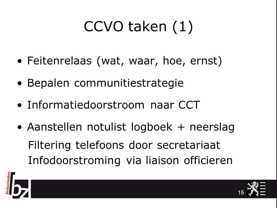 CCVO taken (1) Feitenrelaas (wat, waar, hoe, ernst)