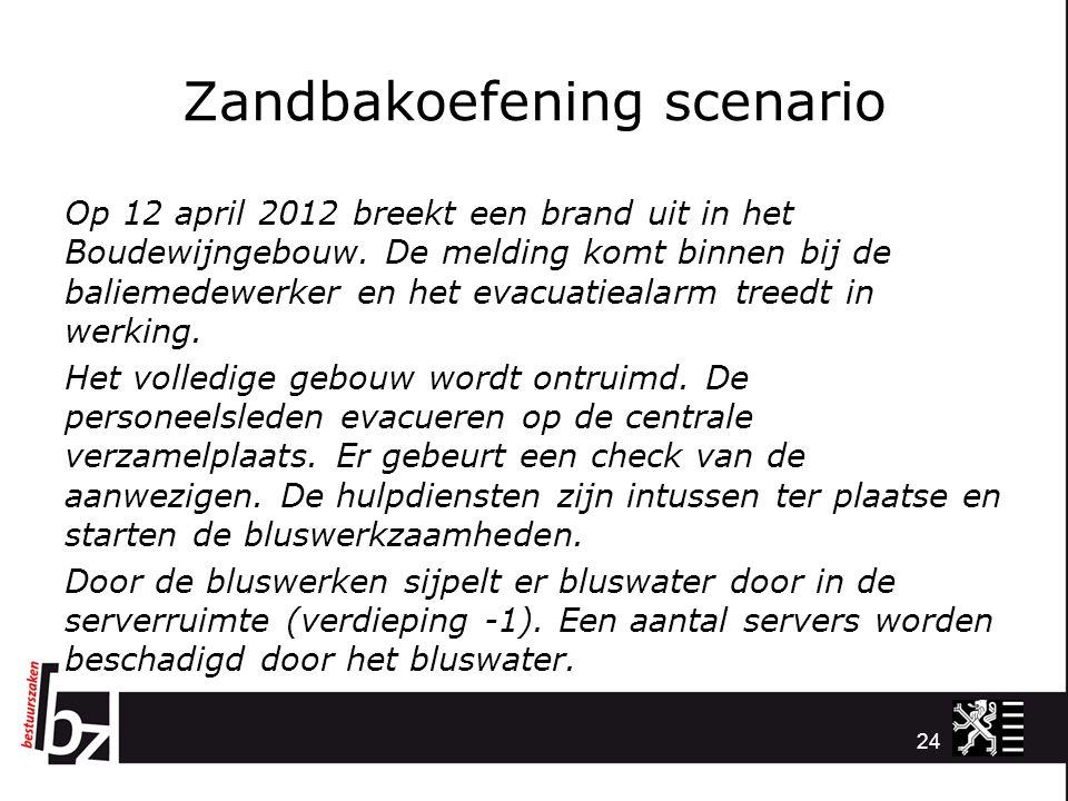 Zandbakoefening scenario