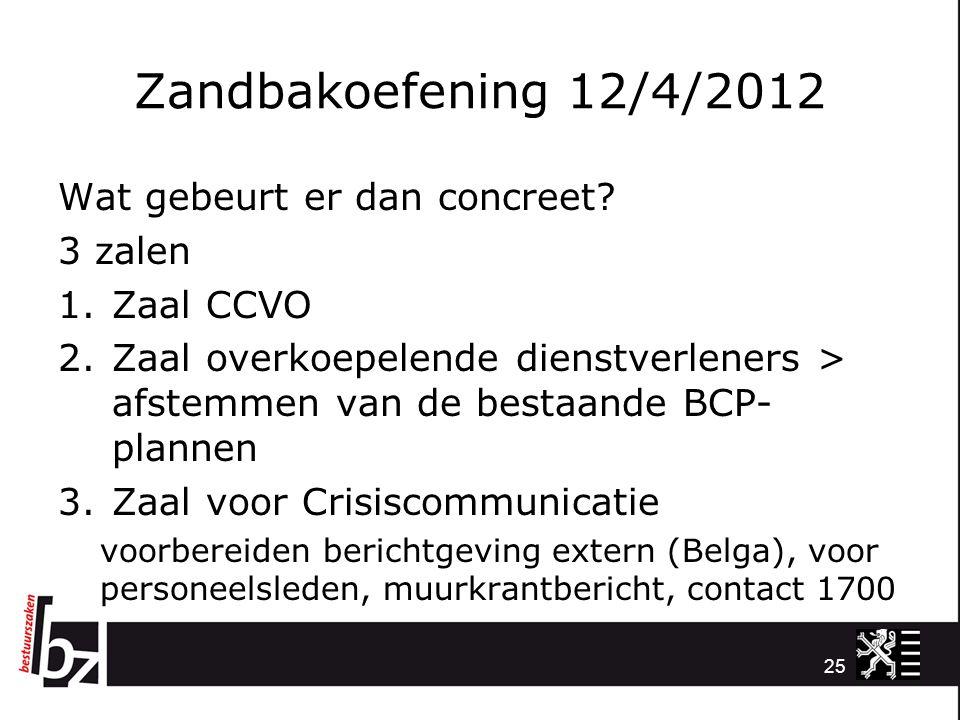 Zandbakoefening 12/4/2012 Wat gebeurt er dan concreet 3 zalen