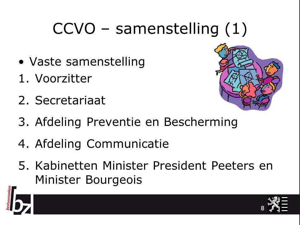 CCVO – samenstelling (1)