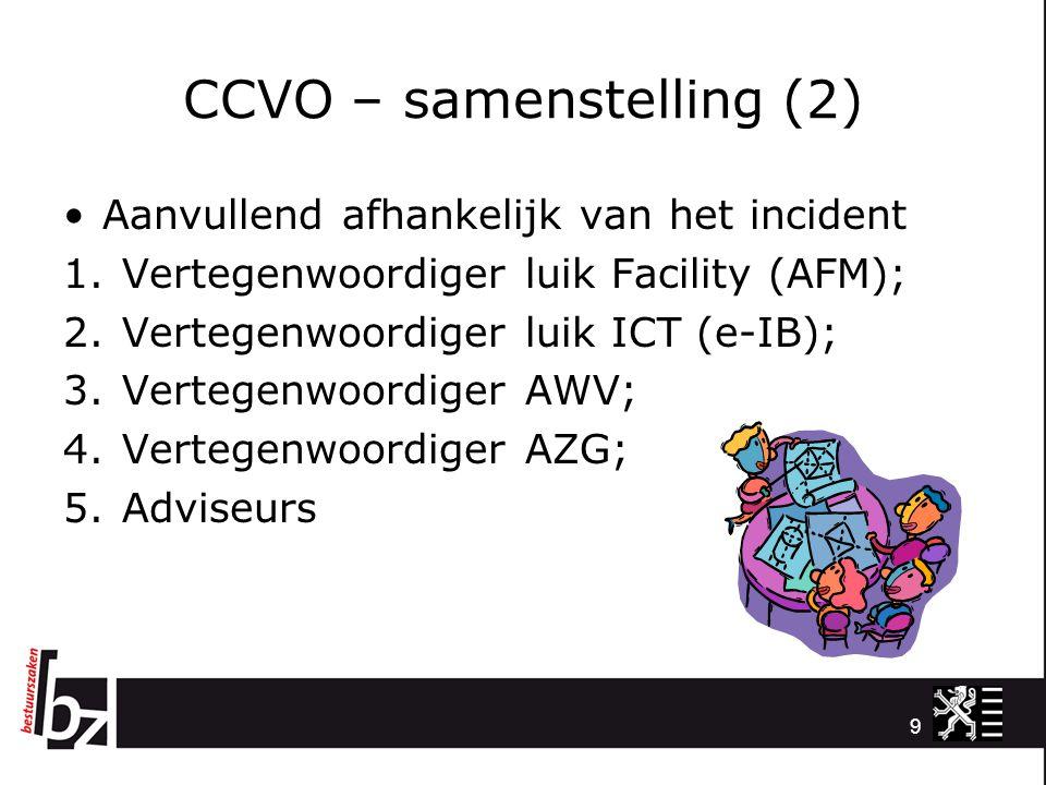 CCVO – samenstelling (2)