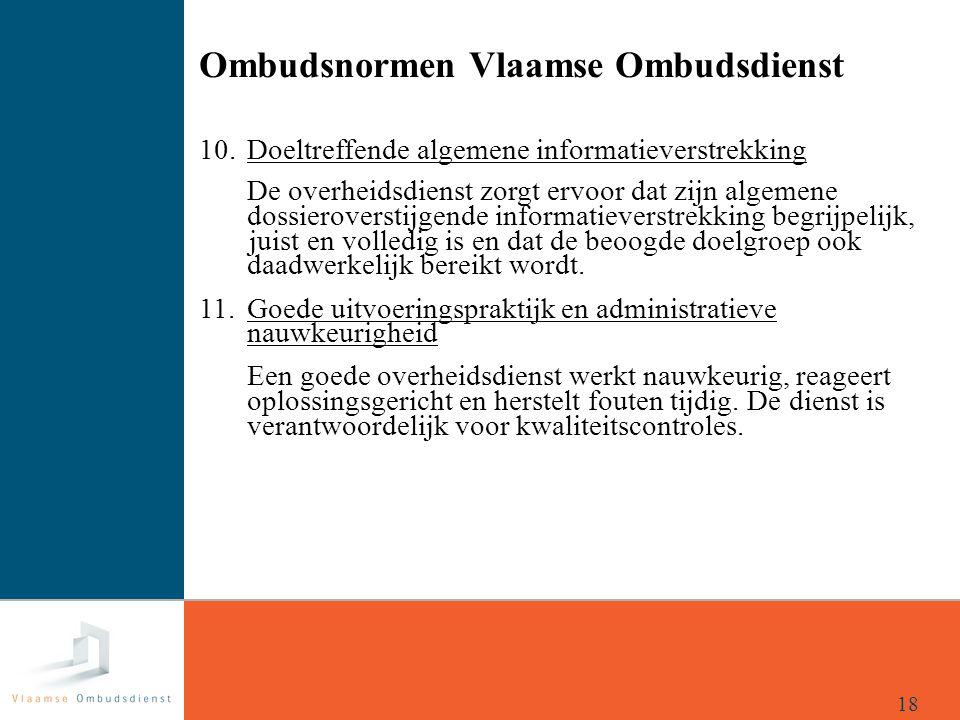 Ombudsnormen Vlaamse Ombudsdienst