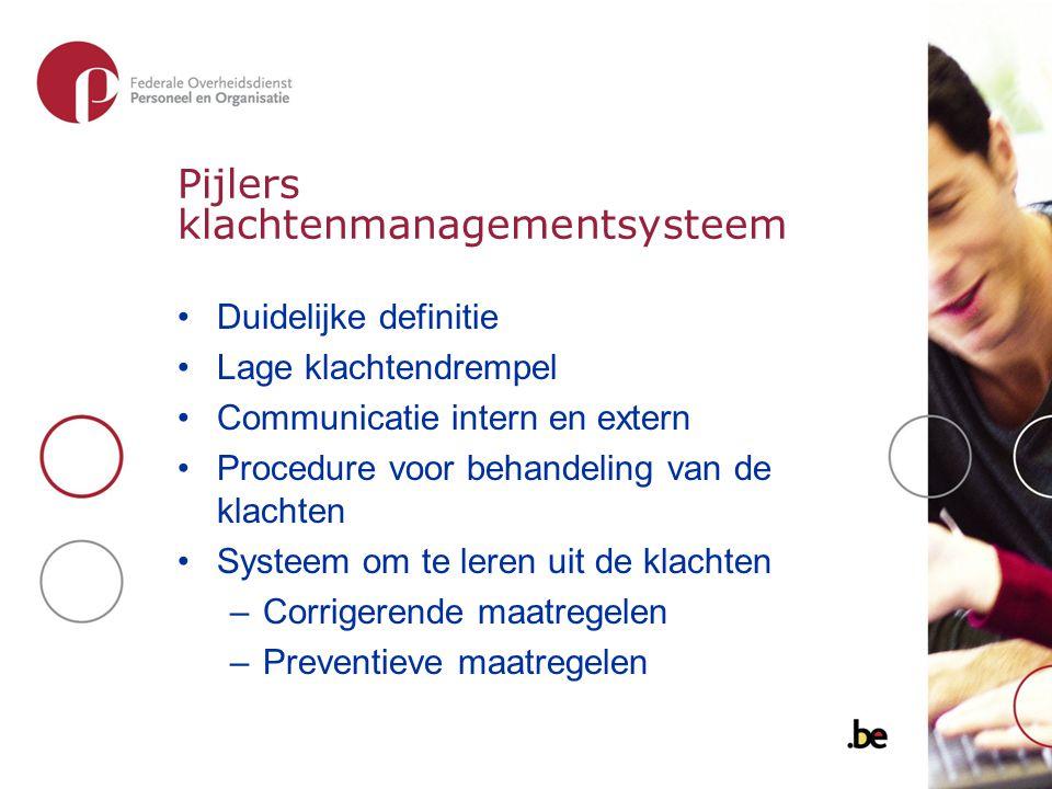 Pijlers klachtenmanagementsysteem