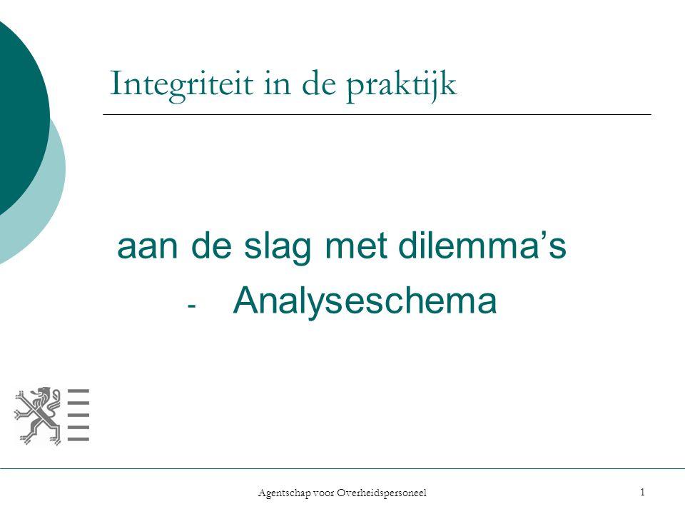 Integriteit in de praktijk