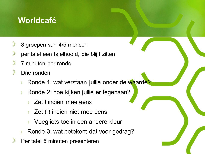 Worldcafé Ronde 1: wat verstaan jullie onder de waarde