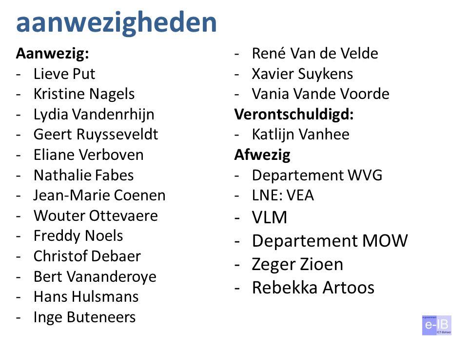 aanwezigheden VLM Departement MOW Zeger Zioen Rebekka Artoos Aanwezig: