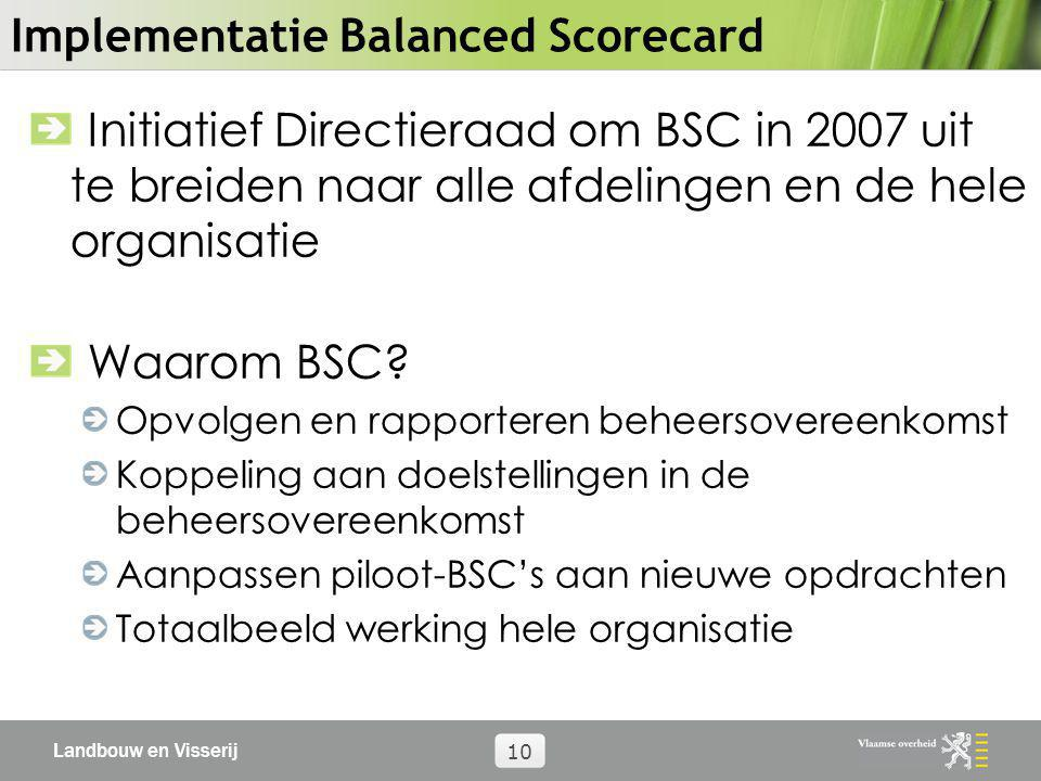 Implementatie Balanced Scorecard