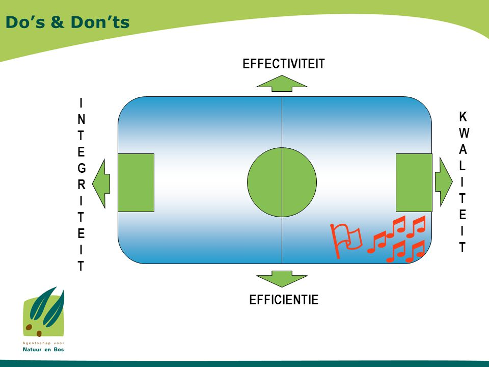Do's & Don'ts EFFECTIVITEIT INTEGRITEIT KWALITEIT   EFFICIENTIE
