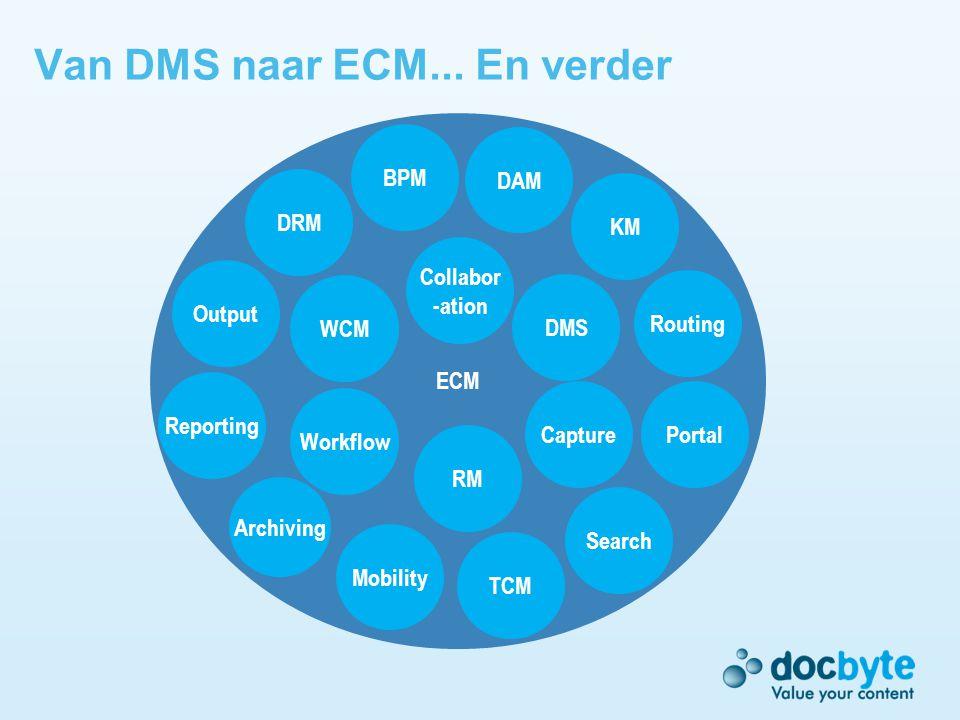 Van DMS naar ECM... En verder
