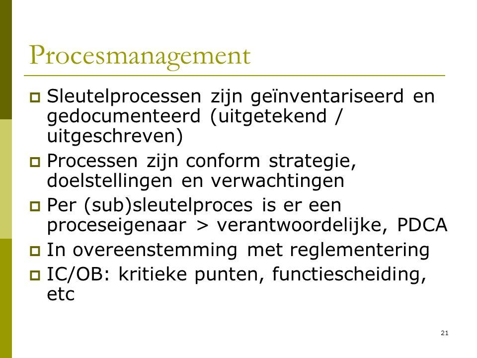 Procesmanagement Sleutelprocessen zijn geïnventariseerd en gedocumenteerd (uitgetekend / uitgeschreven)