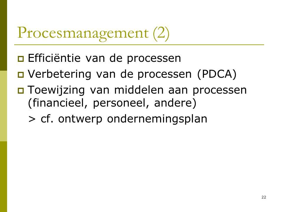 Procesmanagement (2) Efficiëntie van de processen