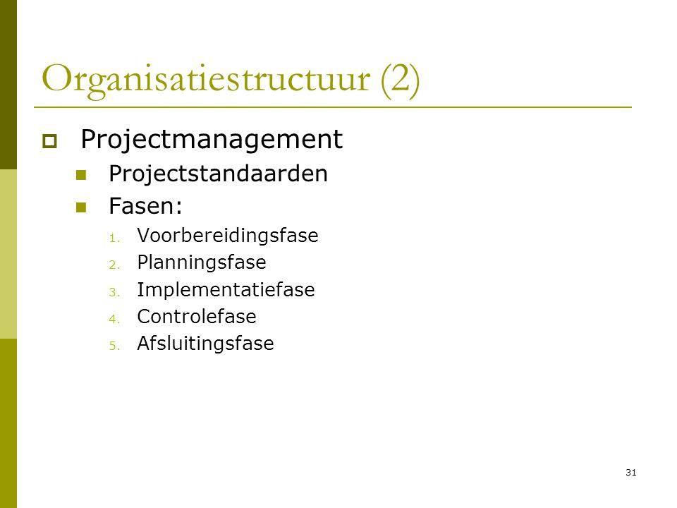 Organisatiestructuur (2)