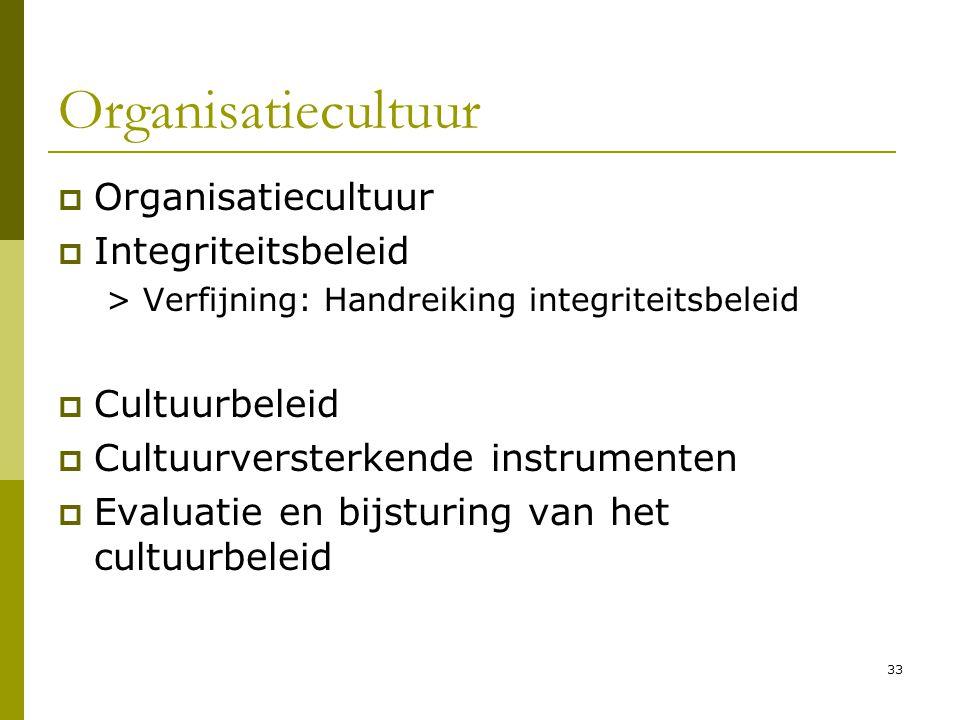 Organisatiecultuur Organisatiecultuur Integriteitsbeleid Cultuurbeleid