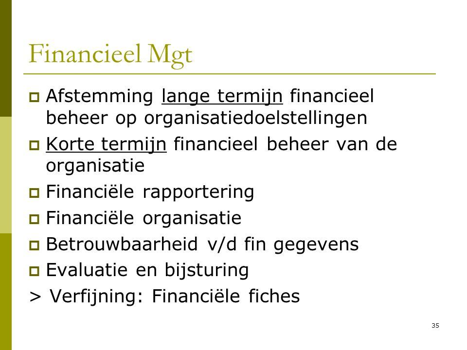 Financieel Mgt Afstemming lange termijn financieel beheer op organisatiedoelstellingen. Korte termijn financieel beheer van de organisatie.