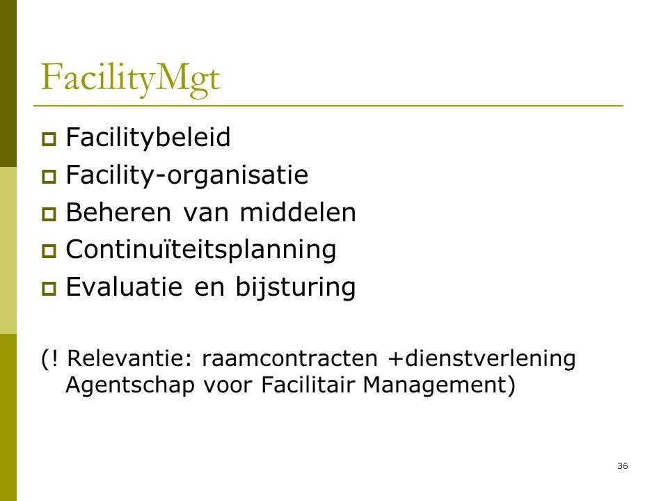 FacilityMgt Facilitybeleid Facility-organisatie Beheren van middelen