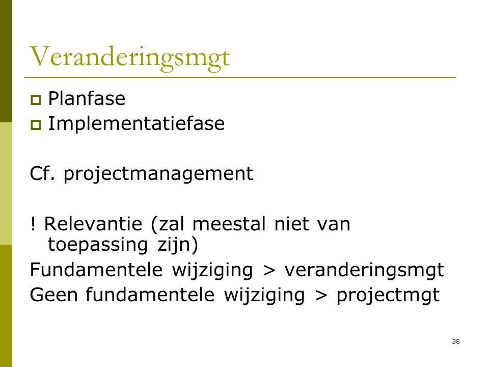 Veranderingsmgt Planfase Implementatiefase Cf. projectmanagement