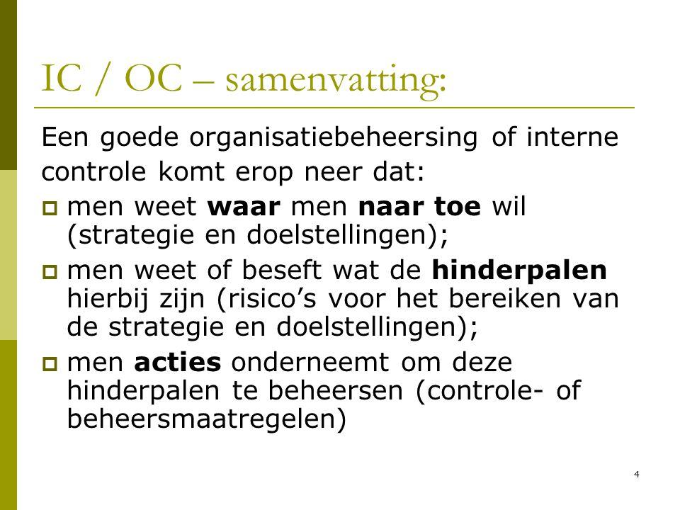IC / OC – samenvatting: Een goede organisatiebeheersing of interne