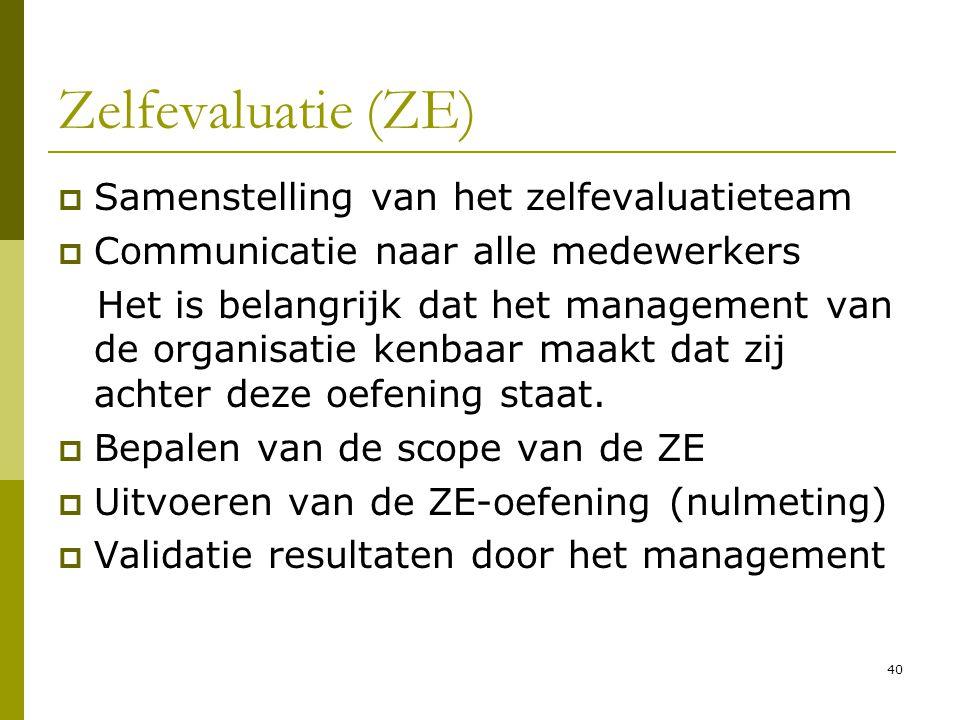 Zelfevaluatie (ZE) Samenstelling van het zelfevaluatieteam