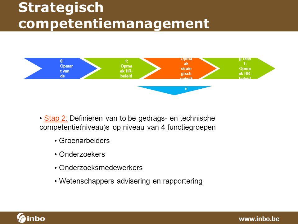 Strategisch competentiemanagement